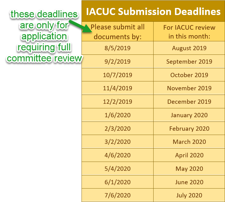 IACUCsubmissionDeadlines.png