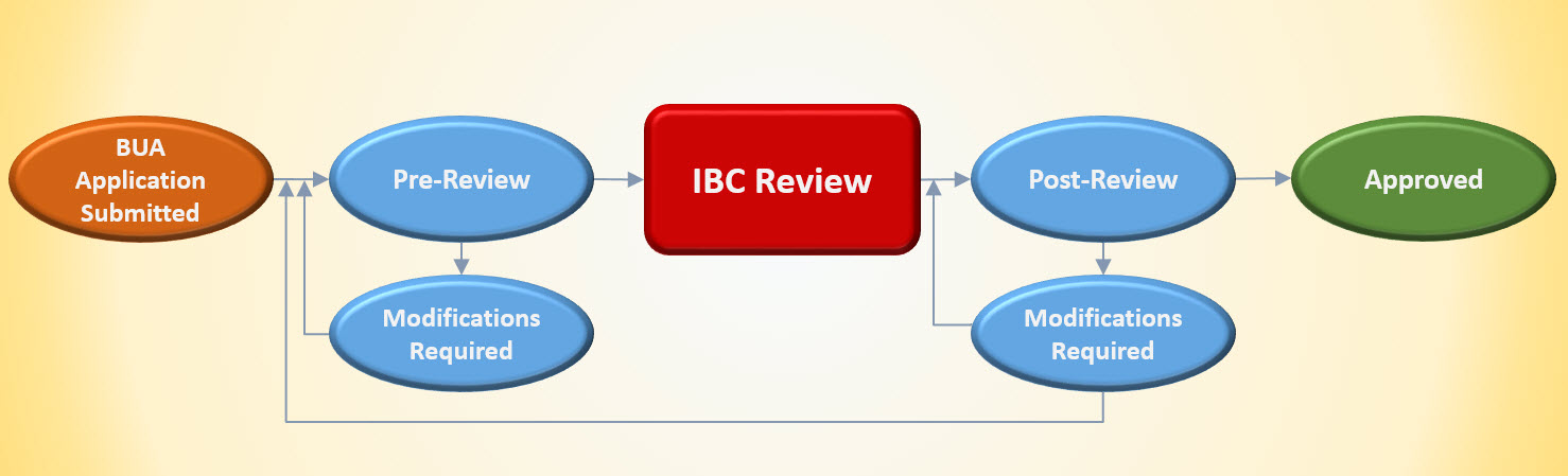 ibc applications